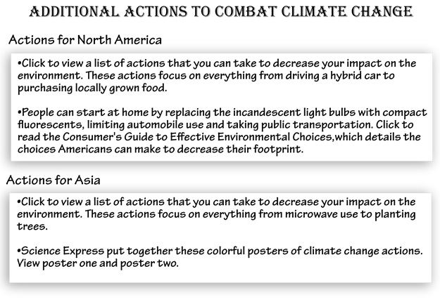 climate change actions